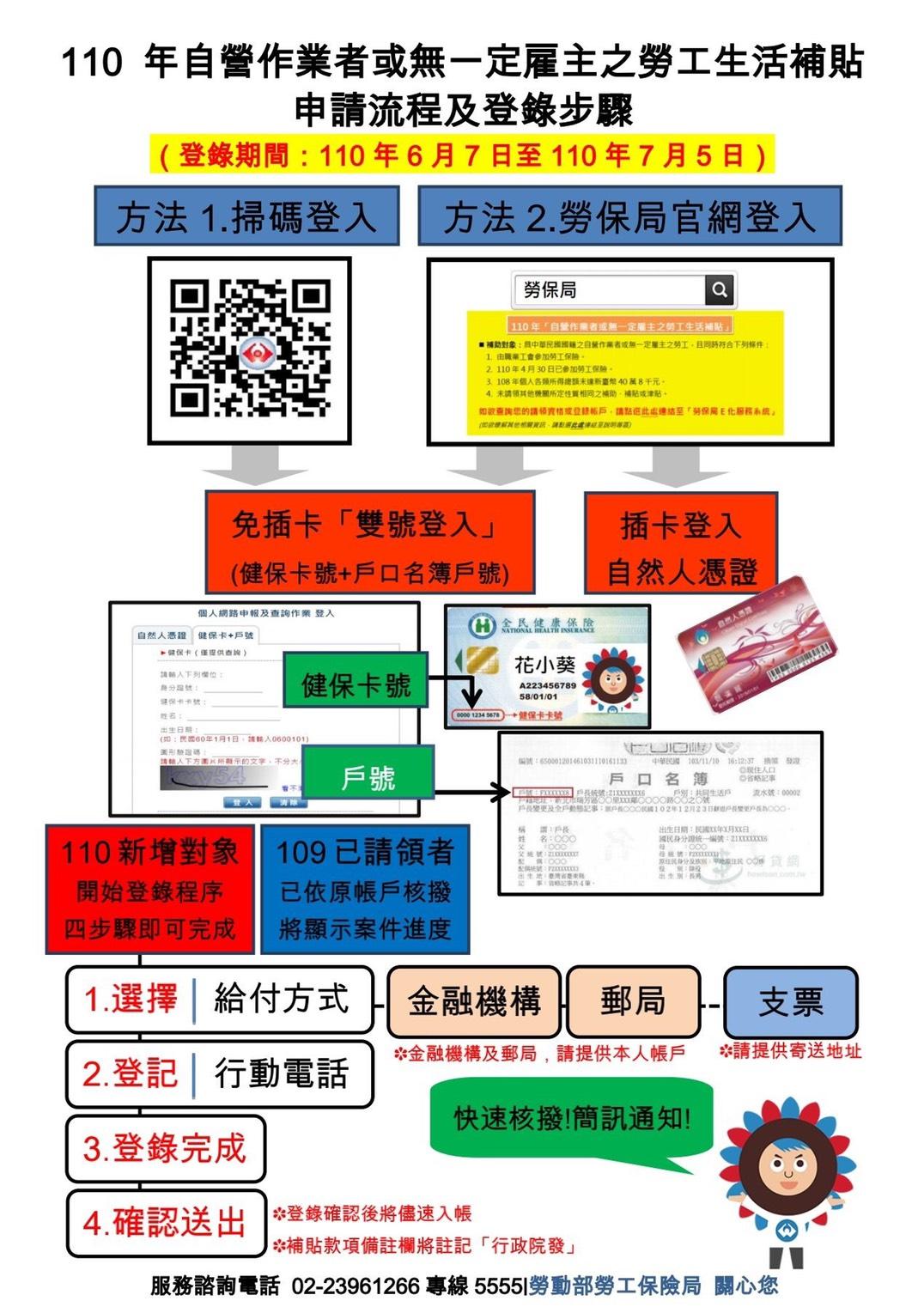 downloadfiles/2021紓困_自營作業者1.jpg